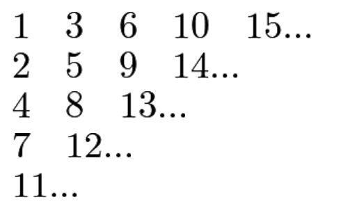 Bài toán bảng số thách thức suy luận