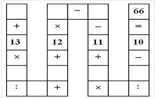 Bài toán điền số của học sinh lớp 3