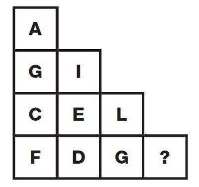 Bài toán IQ với các chữ cái