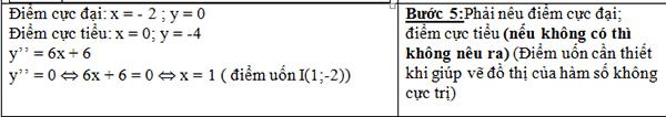 Bài toán khảo sát hàm số bậc 3-1