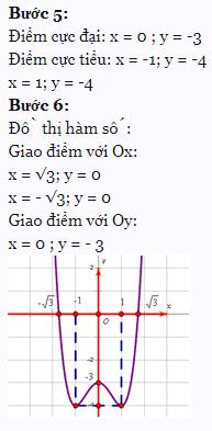 Bài toán khảo sát hàm số trùng phương y = ax4+bx2+c-1