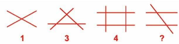 Bài toán nhìn hình điền số