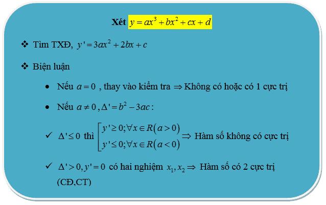 Bài toán tìm cực trị của hàm số-2