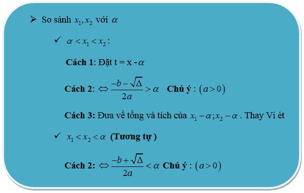 Bài toán tìm cực trị của hàm số-4