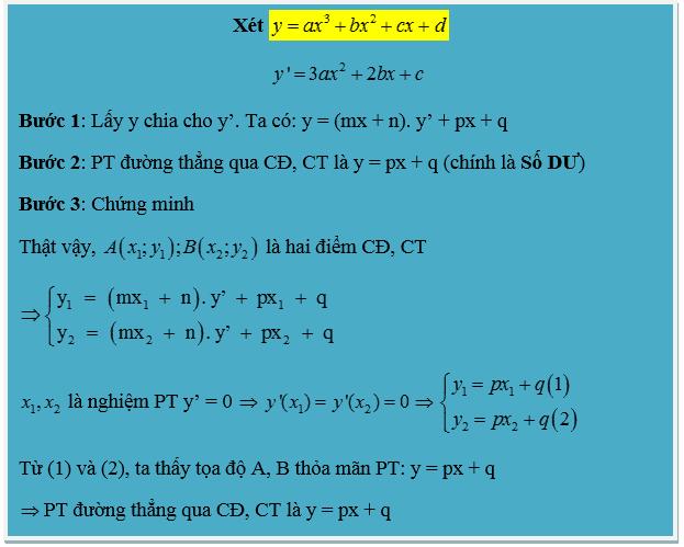 Bài toán tìm cực trị của hàm số-5