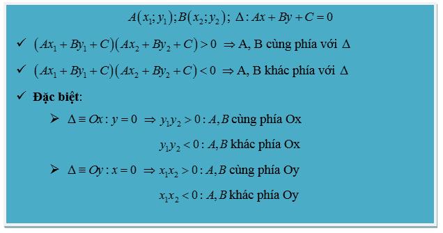 Bài toán tìm cực trị của hàm số-7