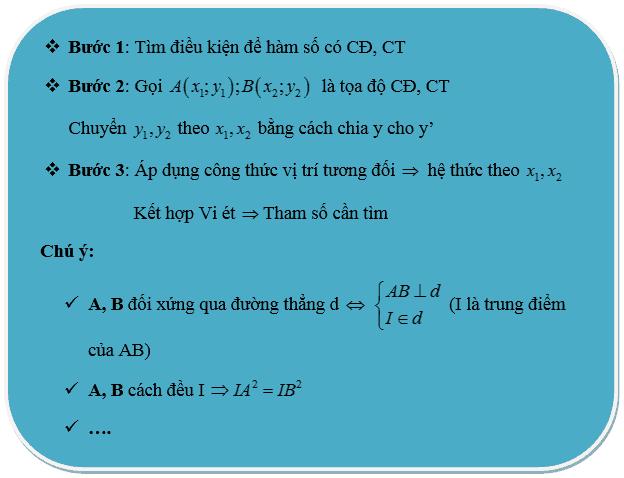 Bài toán tìm cực trị của hàm số-8