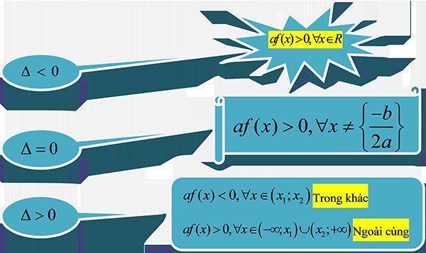 Bài toán về tính đơn điệu của hàm số-4