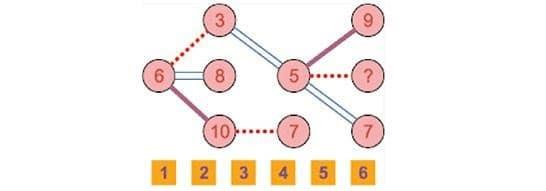 Bạn có thể điền số mấy vào dấu? Để hợp lôgic nhất?