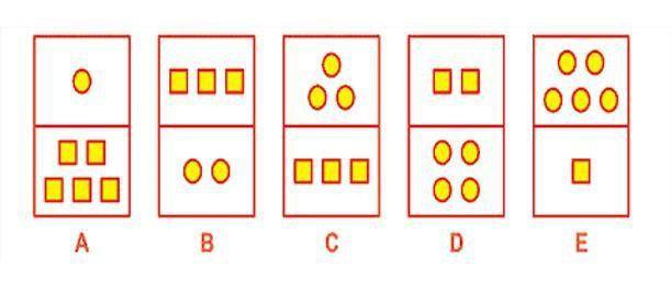 Chọn hình khác nhất trong các hình A, B, C, D, E