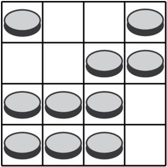 Bài toán đồng xu dành cho học sinh lớp 1, 2