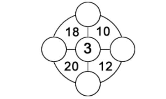 Bài toán điền số dành cho học sinh lớp 1 ở Singapore