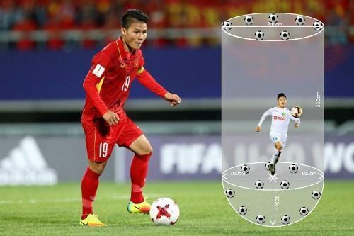 Đáp án bài toán cầu thủ Quang Hải tâng bóng
