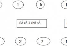 Bài toán nối số và chữ lớp 2