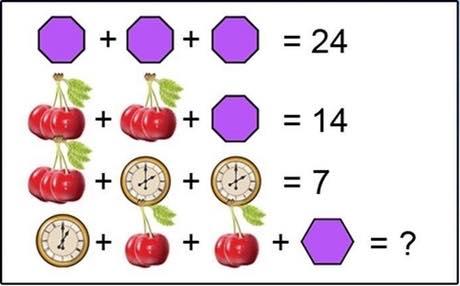 Bài toán điền vào dấu hỏi chấm xem ai tinh mắt