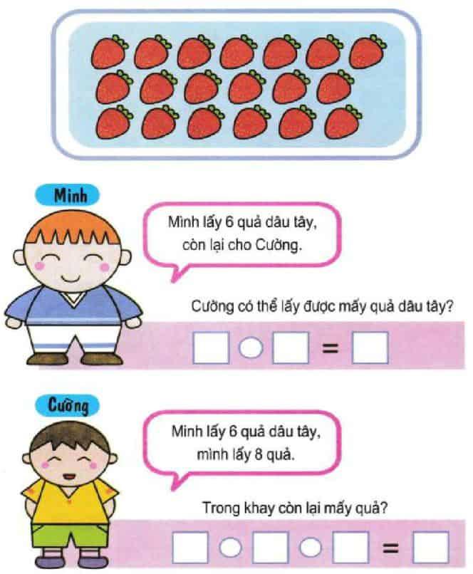 Bài toán chia quả dâu tây - Toán lớp 1