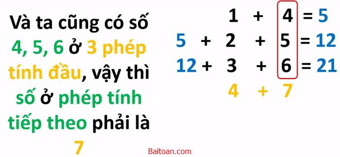 Bài toán IQ rất ít người trả lời đúng và đủ-6