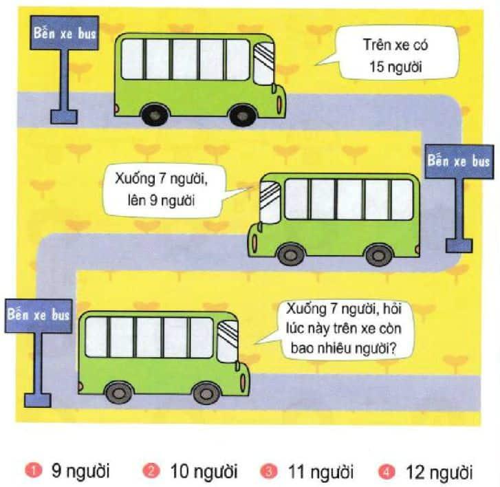 Bài toán tính số người còn lại trên xe bus - Trắc nghiệm Toán 1
