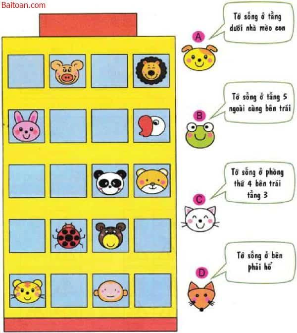 Bài toán tìm ngôi nhà cho các con vật - Toán tiểu học
