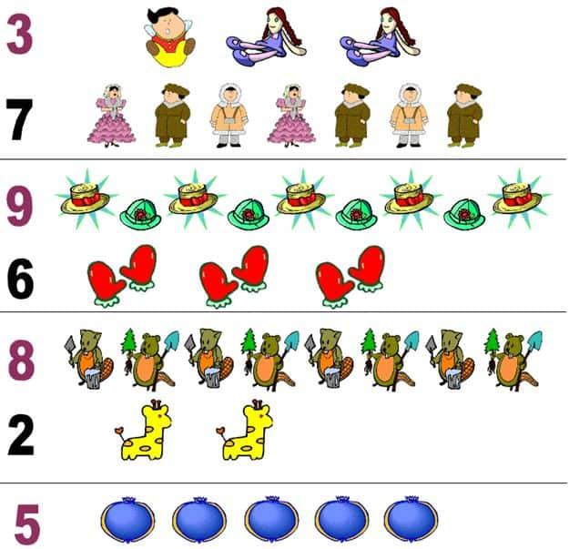 Bài tập khoanh tròn con số lớn nhất trong mỗi phần - Toán mầm non