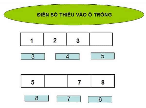 Một số bài toán chọn số đúng cho trẻ 5 tuổi-1