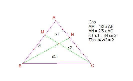 5 bài thi hay và khó vào lớp 6 lần 2 của trường Archimedes