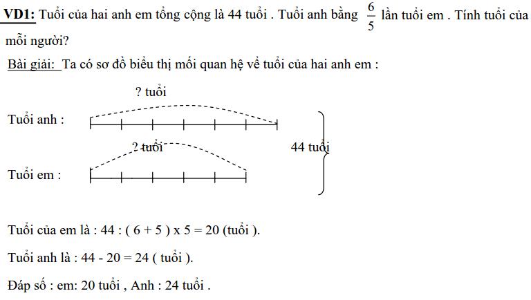 Giải bài toán tính tuổi lớp 4 cơ bản-1