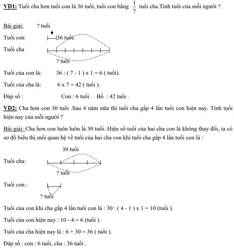 Giải bài toán tính tuổi lớp 4 cơ bản