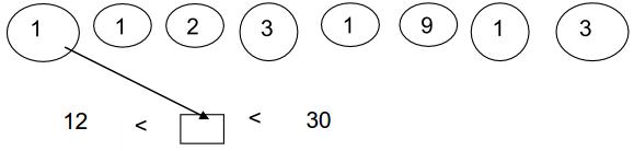 Một số bài toán về số và chữ số lớp 2-3
