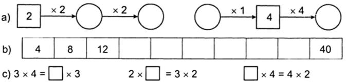 Bài toán điền số thích hợp vào ô trống lớp 2